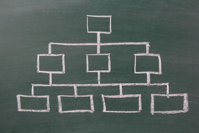 【会計コラム】形骸化しがちな内部統制の構築