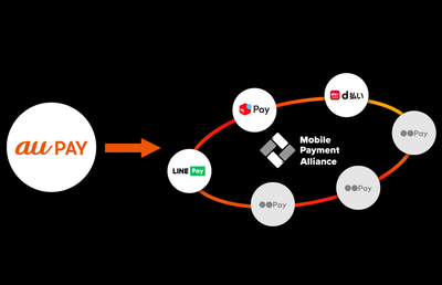 「NTTドコモ・KDDI連合」VS「ソフトバンク」の構図が出現 キャッシュレス決済サービス