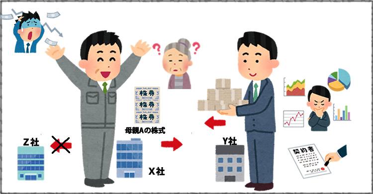【緊急特集】その株式売買契約も無効?! 契約の落とし穴「無効」と「取り消し」