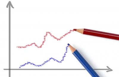 【資本効率革命の波3-7】目標とすべきROICは?