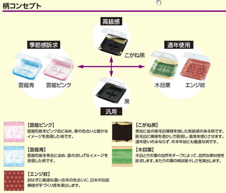 エフピコの印刷技術