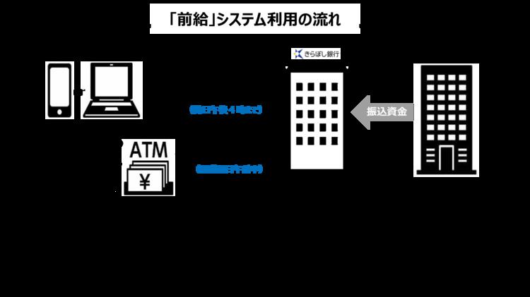 銀行 し 手数料 ぼ きら 振込 きらぼし銀行 ご利用時間・ATM手数料